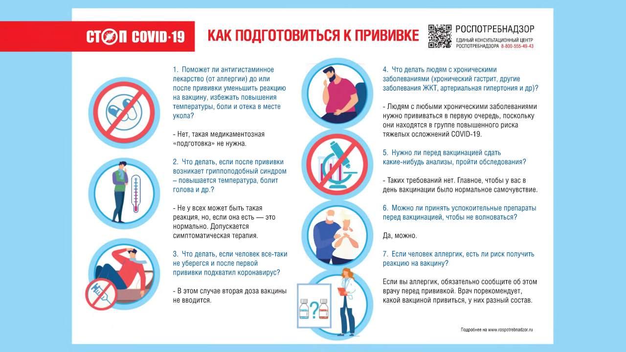 О рекомендациях, как правильно подготовиться к вакцинации от коронавируса_